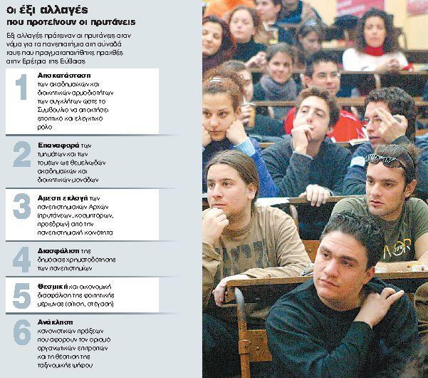 Αναζητούν «λειτουργικό  συμβιβασμό» στα πανεπιστήμια   tanea.gr