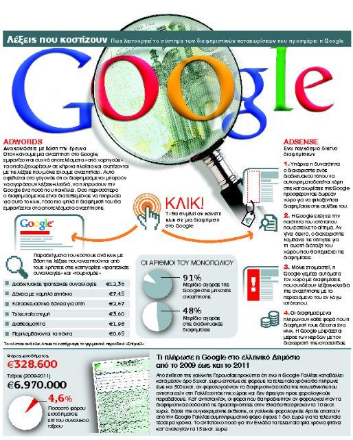 Πώς η Google ξεγλιστρά από το ραντάρ της Εφορίας | tanea.gr
