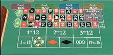 Ψηφιακό Καζίνο | tanea.gr