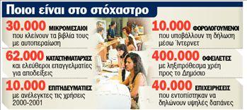 Από κόσκινο 550.000 φορολογούμενοι | tanea.gr