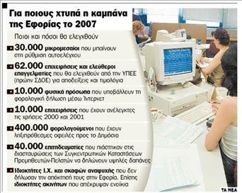 Ποδαρικό της Εφορίας σε  550.000 φορολογουμένους | tanea.gr