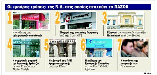Στόχος τα «7 θανάσιμα αμαρτήματα» της Ν.Δ. | tanea.gr