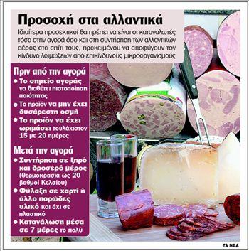 Σαλάμι αέρος  όχι... ψυγείου | tanea.gr