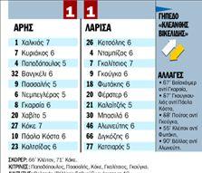 ΑΡΗΣ - ΛΑΡΙΣΑ  1 - 1   tanea.gr