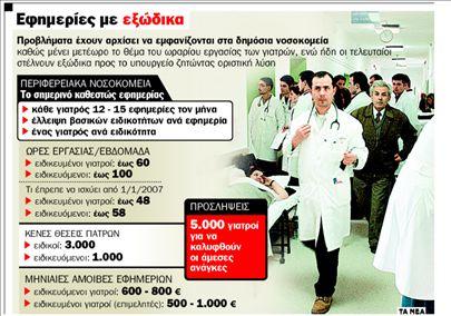 Με εισαγγελέα και εξώδικα  οι εφημερίες στα νοσοκομεία | tanea.gr