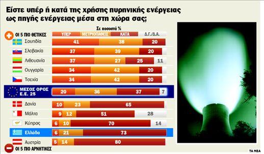 SΟS για νέα ενεργειακή κρίση   tanea.gr