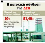 Δεύτερος ξένος στη ΔΕΗ | tanea.gr