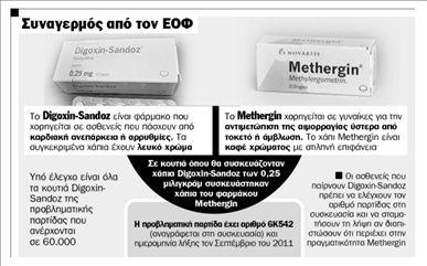 Γυναικολογικό φάρμακο σε  συσκευασία για αρρυθμίες! | tanea.gr