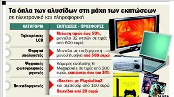 Ηλεκτρονικά μισοτιμής   tanea.gr