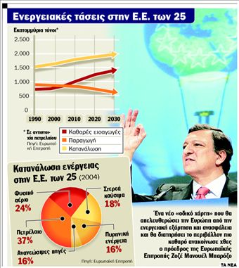 «Πράσινη» επανάσταση   tanea.gr