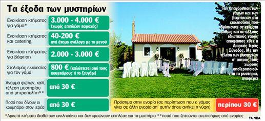 Αφορίζει τους γάμους σε κτήματα | tanea.gr