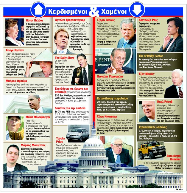 Η μεταμόρφωση της Αμερικής | tanea.gr