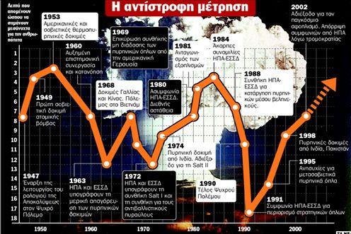 Στο παρά πέντε η καταστροφή | tanea.gr