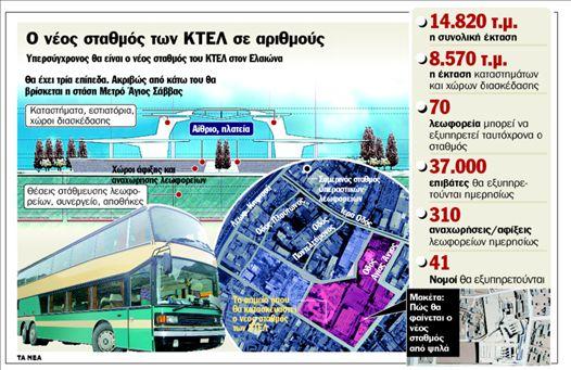 Σταθμός- «φαν παρκ» στον Ελαιώνα | tanea.gr