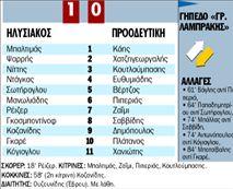 ΗΛΥΣΙΑΚΟΣ - ΠΡΟΟΔΕΥΤΙΚΗ | tanea.gr