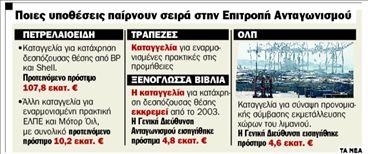 Κόντρες για τα καρτέλ | tanea.gr