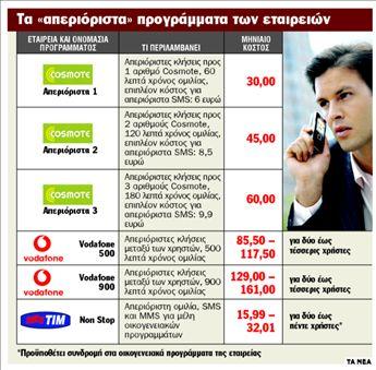«Πακέτα» για ομιλητικούς   tanea.gr