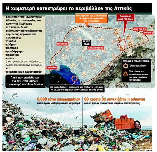 Τοξική βόμβα κάτω από την Αττική | tanea.gr