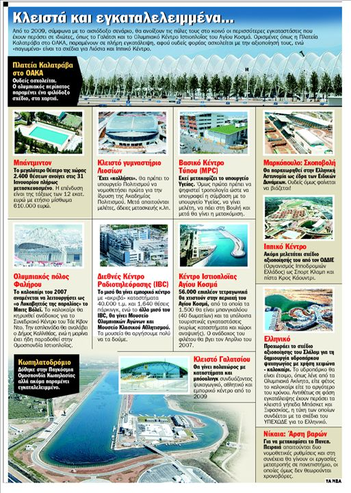 Ολυμπιακή εγκατάλειψη | tanea.gr