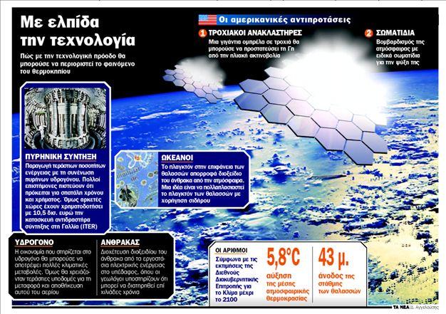 Καθρέφτες στο Διάστημα,  το αμερικανικό αντι-Κιότο   tanea.gr