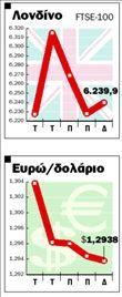 Χρηματιστήριο | tanea.gr