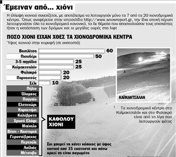 Λουκέτο σε πέντε χιονοδρομικά   tanea.gr