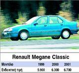 Renault Μegane Classic | tanea.gr