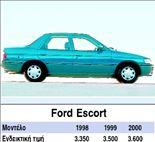 Ford Εscort   tanea.gr