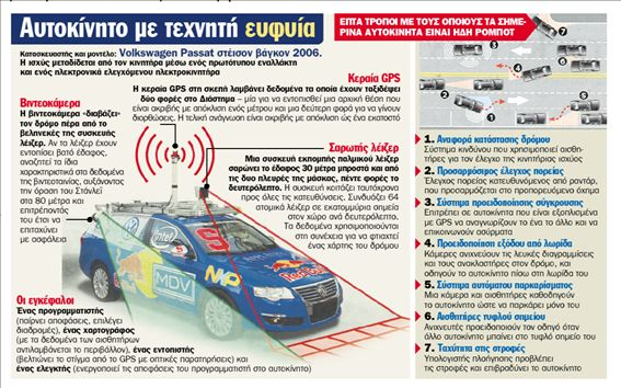 Αυτοκίνητα- ρομπότ έως το 2030   tanea.gr