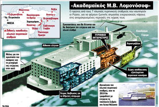 Πλοία - πυρηνικά εργοστάσια! | tanea.gr