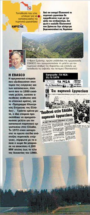 Το πυρηνικό εργοστάσιο που δεν έγινε | tanea.gr