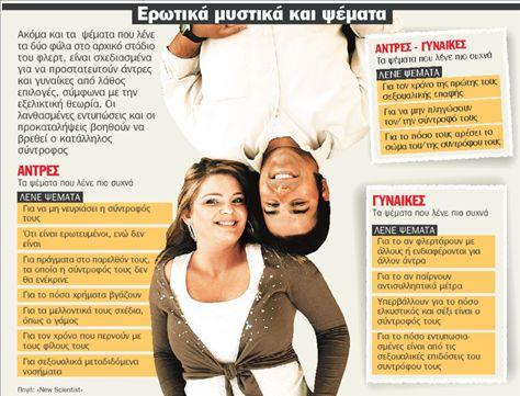 Επιστήμη | tanea.gr