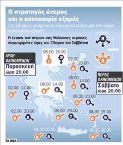 Μίνι κύμα κακοκαιρίας με πολλά Μπωφόρ | tanea.gr