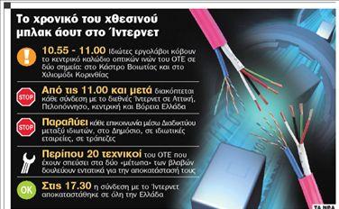 Οι μπουλντόζες έκοψαν το Ίντερνετ | tanea.gr
