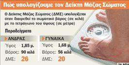 Αιφνιδιασμός με τη μεζούρα | tanea.gr