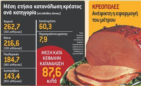 χρήμα  χρήμααγορά | tanea.gr