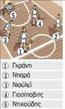 Η καλύτερη πεντάδα | tanea.gr