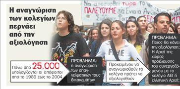 Φοβούνται προσφυγές από 25.000 αποφοίτους   tanea.gr