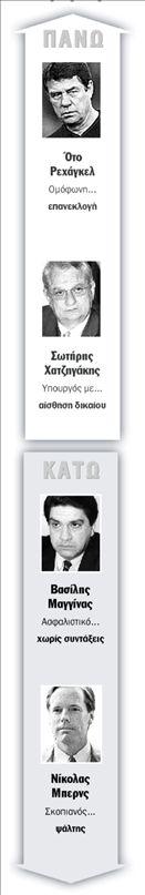 Βαρόμετρο | tanea.gr