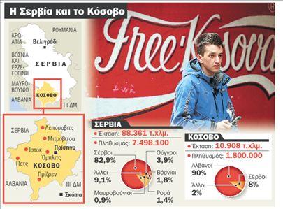 «Έτοιμοι για ανεξαρτησία»   tanea.gr