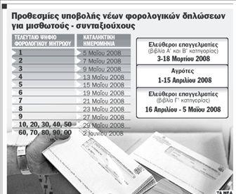 Μαζέψτε αποδείξεις,  μειώστε τον φόρο   tanea.gr