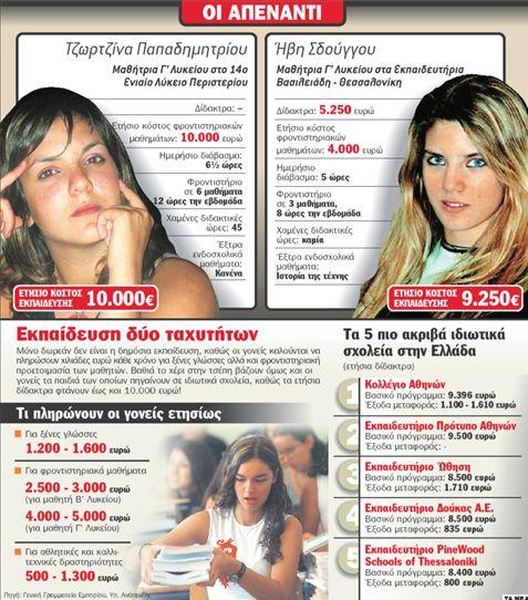 Μαθητές χωρίς βιβλία και μαθητές με DVD   tanea.gr