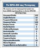 Το ΠΡΟ-ΠΟ της Τετάρτης   tanea.gr