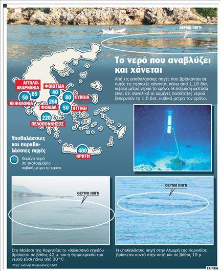 Νερό απ΄ τον βυθό για τους κάμπους | tanea.gr