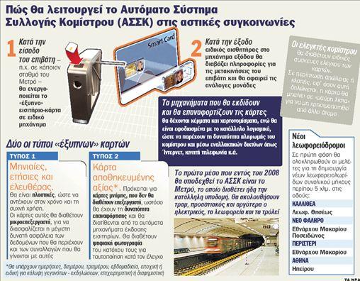 Εισιτήριο με το χιλιόμετρο   tanea.gr