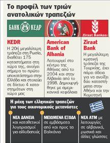 Τράπεζες για μετανάστες | tanea.gr