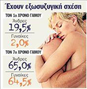 Ισότητα στην απιστία | tanea.gr