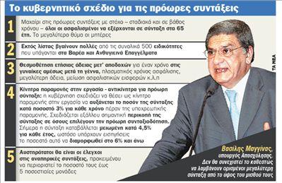 Νυστέρι σε πρόωρες συντάξεις   tanea.gr