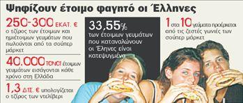 300 εκατ. ευρώ τον χρόνο  για έτοιμα φαγητά | tanea.gr