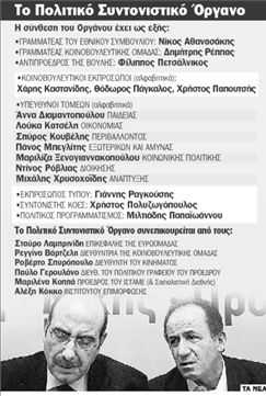Προεδρική φρουρά το Συμβούλιο   tanea.gr